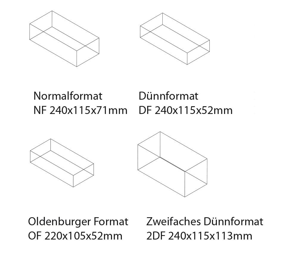 Gut gemocht 1.4.1 Formate : Architektenordner JO38